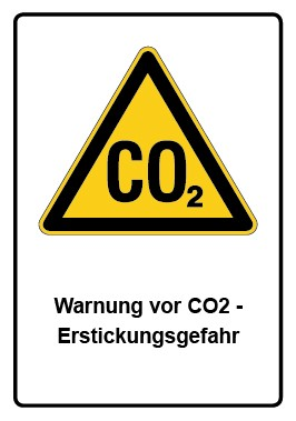 Kombi Aufkleber Warnung vor CO2 - Erstickungsgefahr