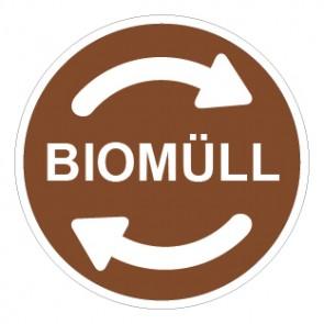 Schild Recycling Wertstoff Mülltrennung Biomüll