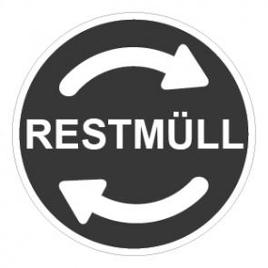 Schild Recycling Wertstoff Mülltrennung Restmüll