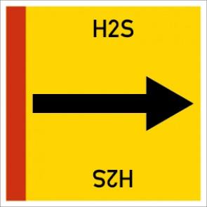 Rohrleitungskennzeichnung viereckig H2S · Aluminium-Schild