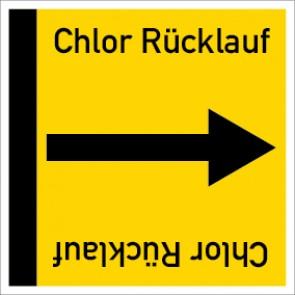 Rohrleitungskennzeichnung viereckig Chlor Rücklauf · Aufkleber