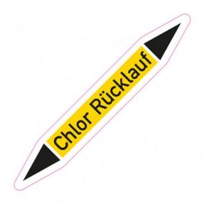Aufkleber Rohrkennzeichnung · Rohrleitungskennzeichnung Chlor Rücklauf