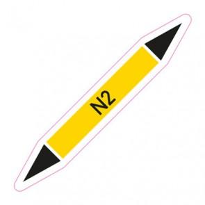Aufkleber Rohrkennzeichnung · Rohrleitungskennzeichnung N2