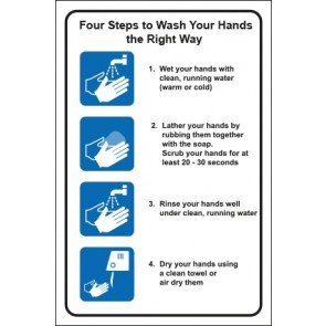 Hinweis-Schild Wash Your Hands the Right Way